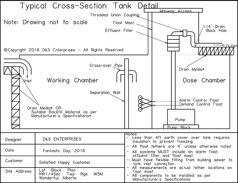 Typical Cross Section - Tank Details